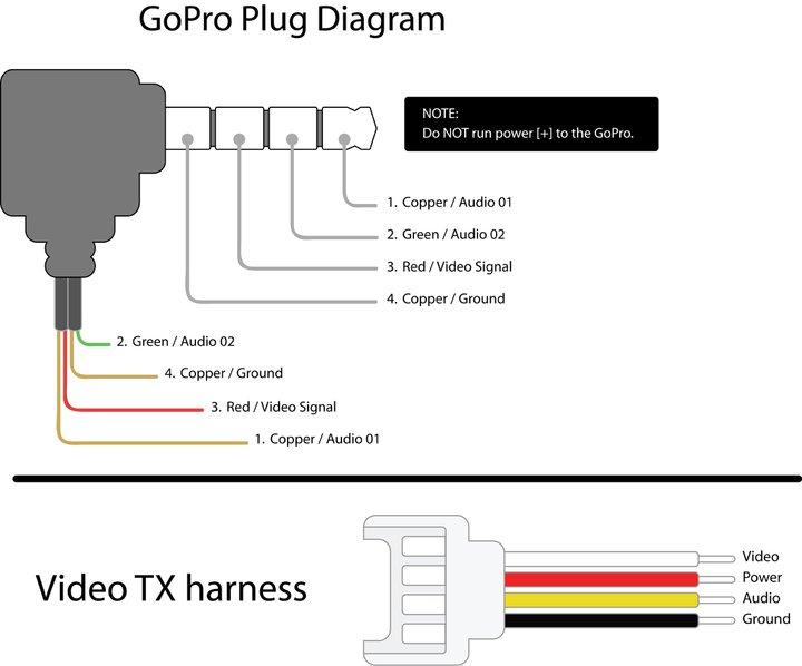 simple fpv setup