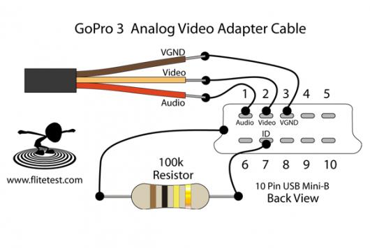 Mini usb to rca wiring diagram diagram mini usb to rca wiring diagram arbortech us cheapraybanclubmaster Gallery