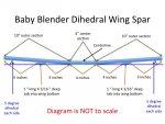 Baby_Blender_V2_dihedral_spar.jpg