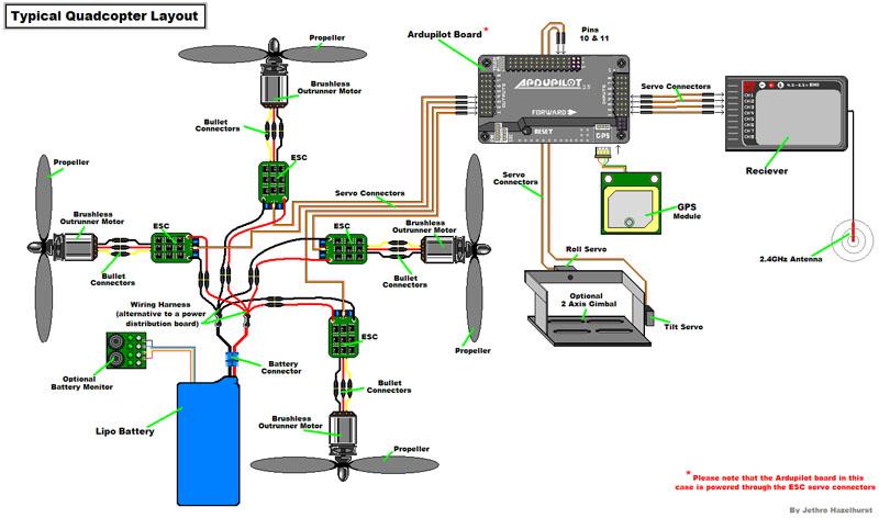 quad rotor wiring diagram, Wiring diagram