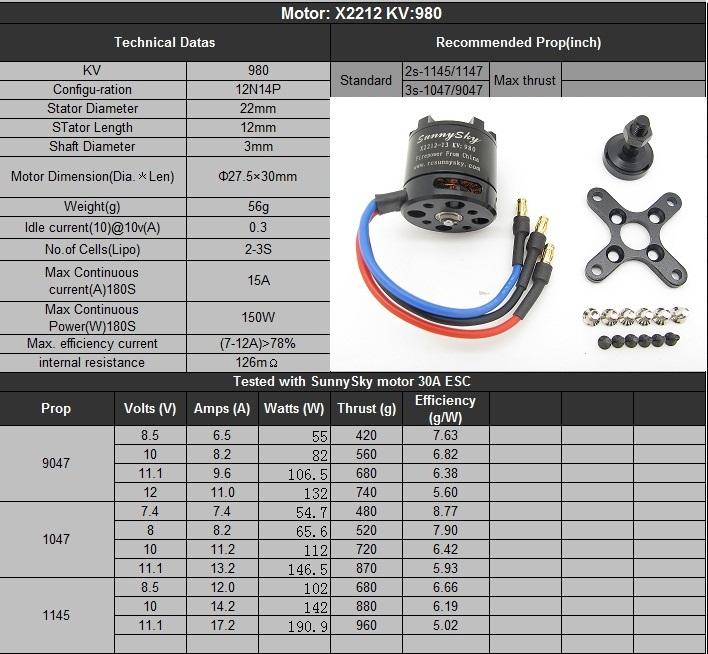 help understanding motor size kv power flitetest forum 2212 980kv jpg