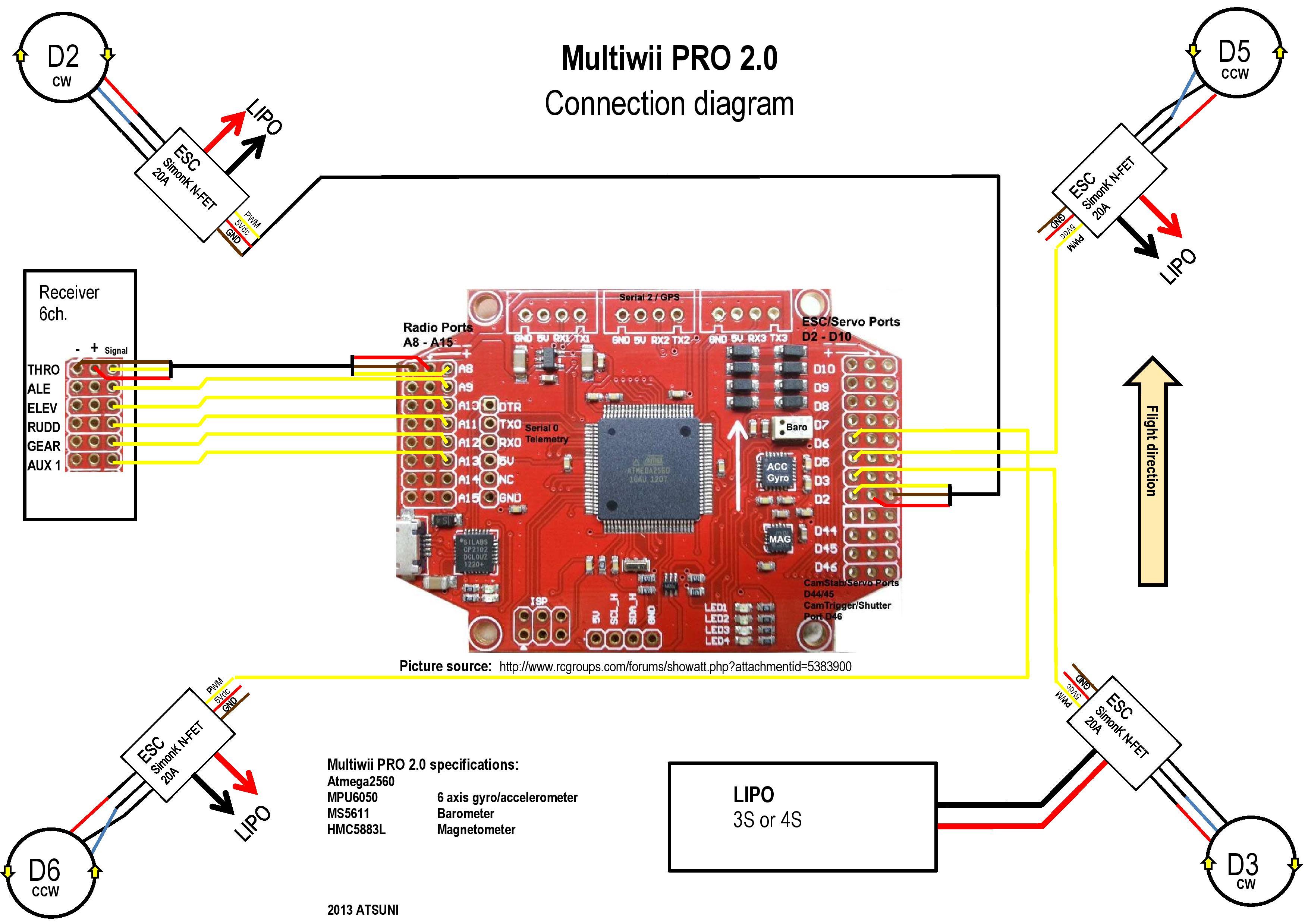 Multiwii Pro Won U0026 39 T React To Transmitter