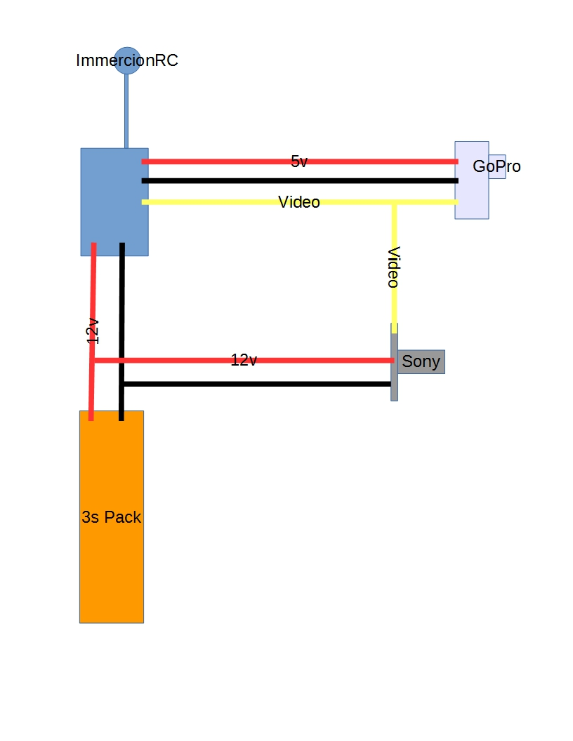 Gopro Wiring Diagram Explained Diagrams 12v Electrical Work U2022 Hero 3 Usb Mini Pinout