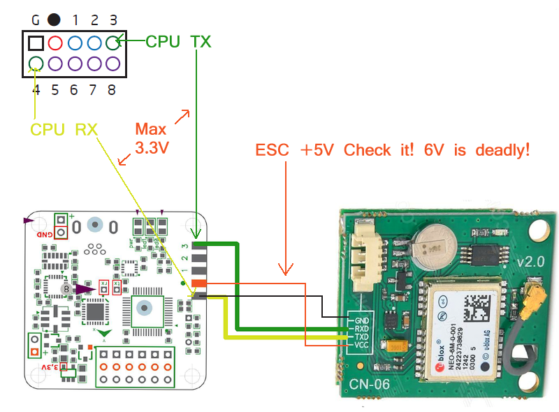 77044_6230c1b51ab93d93d2ce26ba9a027c6f can't figure out which gps module to get flitetest forum