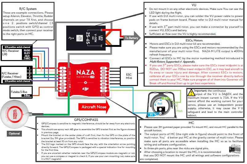 naza m lite wiring diagram enthusiast wiring diagrams u2022 rh rasalibre co Naza GPS Naza M Lite Flame Wheel