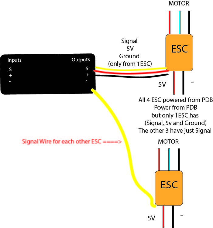 APM 2 5 Power setup With ESC for quad PLZ HELP | FliteTest Forum