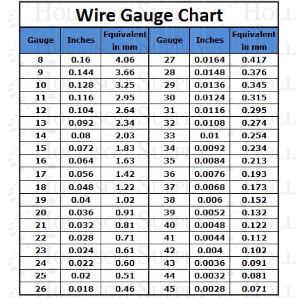 Piano wire sizes wiring data pushrods flitetest forum rh forum flitetest com piano wire chart piano wire size conversion keyboard keysfo Choice Image