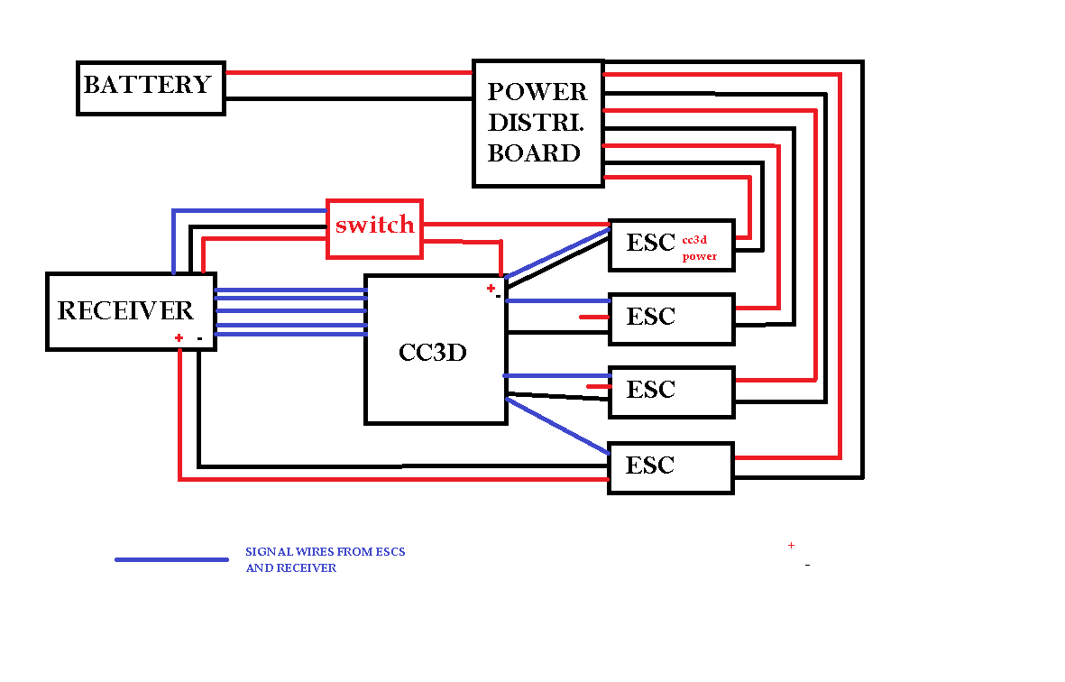 Cc3d Quad Wiring Diagram Trusted Diagrams Openpilot Controller How To Pilot A In The Safest Condition Case Of Fly Away