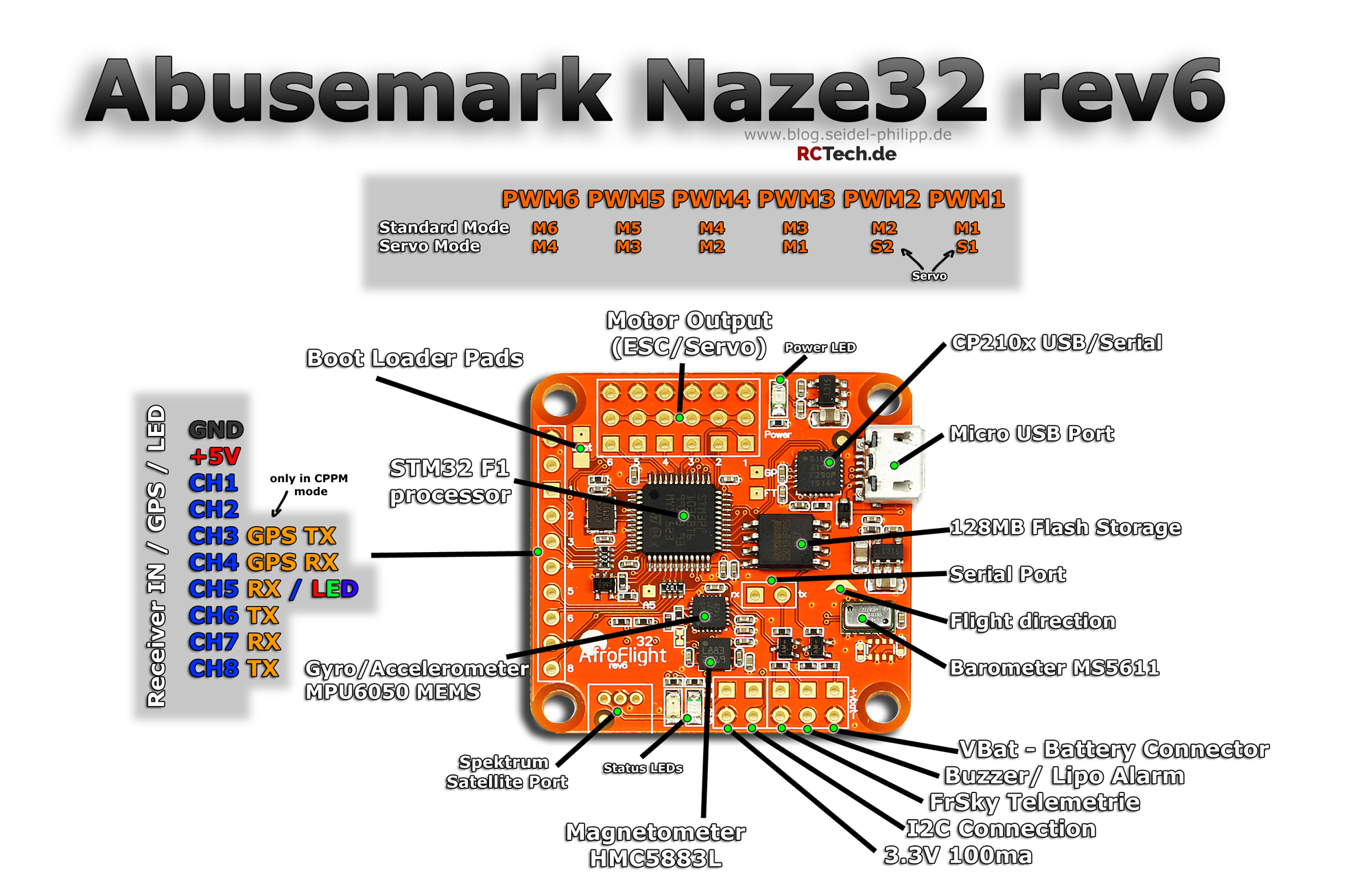 Naze32 Wiring Diagram Rev6 Quadcopter Configuration Diy Diagrams U2022 Pwm
