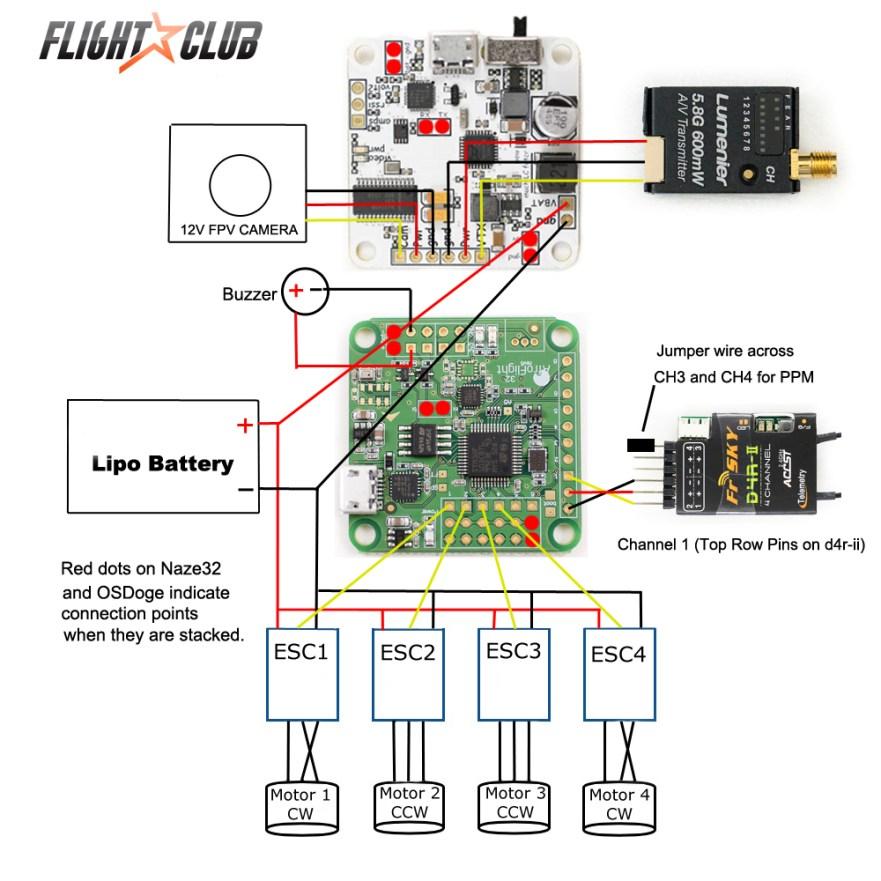http://fpv-flightclub com/how-to-build-fpv-quadcopter/ � http://fpv -flightclub com/build-lumenier-qav210/