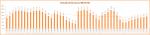 RCTB EWRF e7086TM3 VTX - OVERALL PERFORMANCE 25mW - muteFPV.png