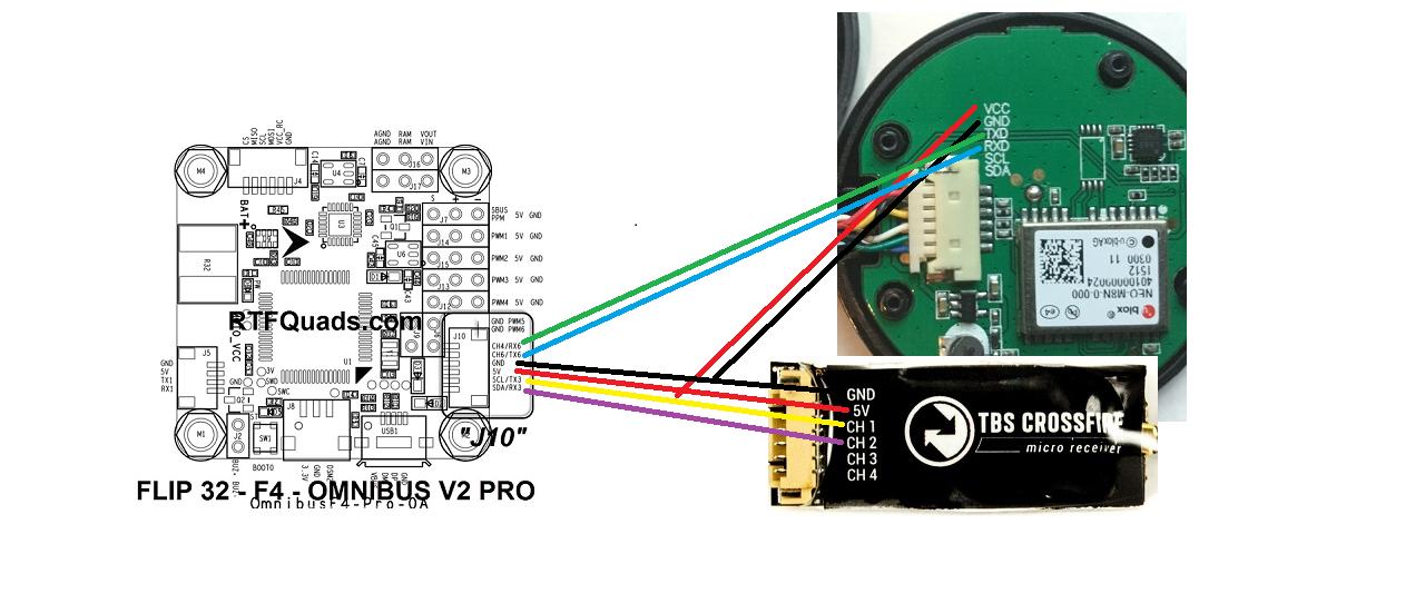 Help! - TBS Crossfire Micro v2 rx - M8N GPS - Omnibus F4 v2 fc