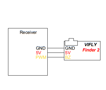 wiring-receiver.png