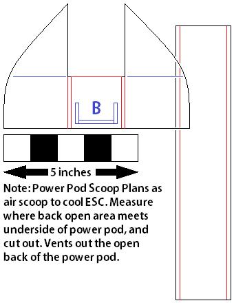 PowerPodScoop02.png