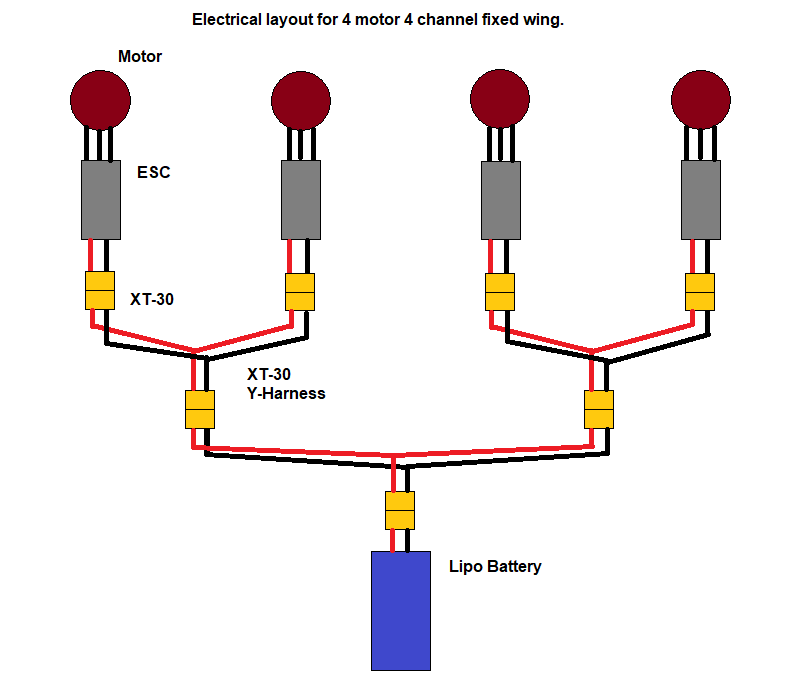 Electrical Layout 4 Motor 4 Channel.png