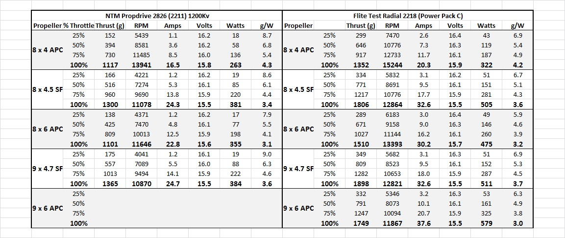 4S Data Summary.jpg
