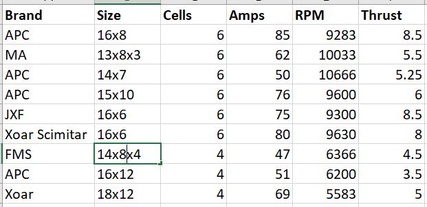 Prop Data.PNG