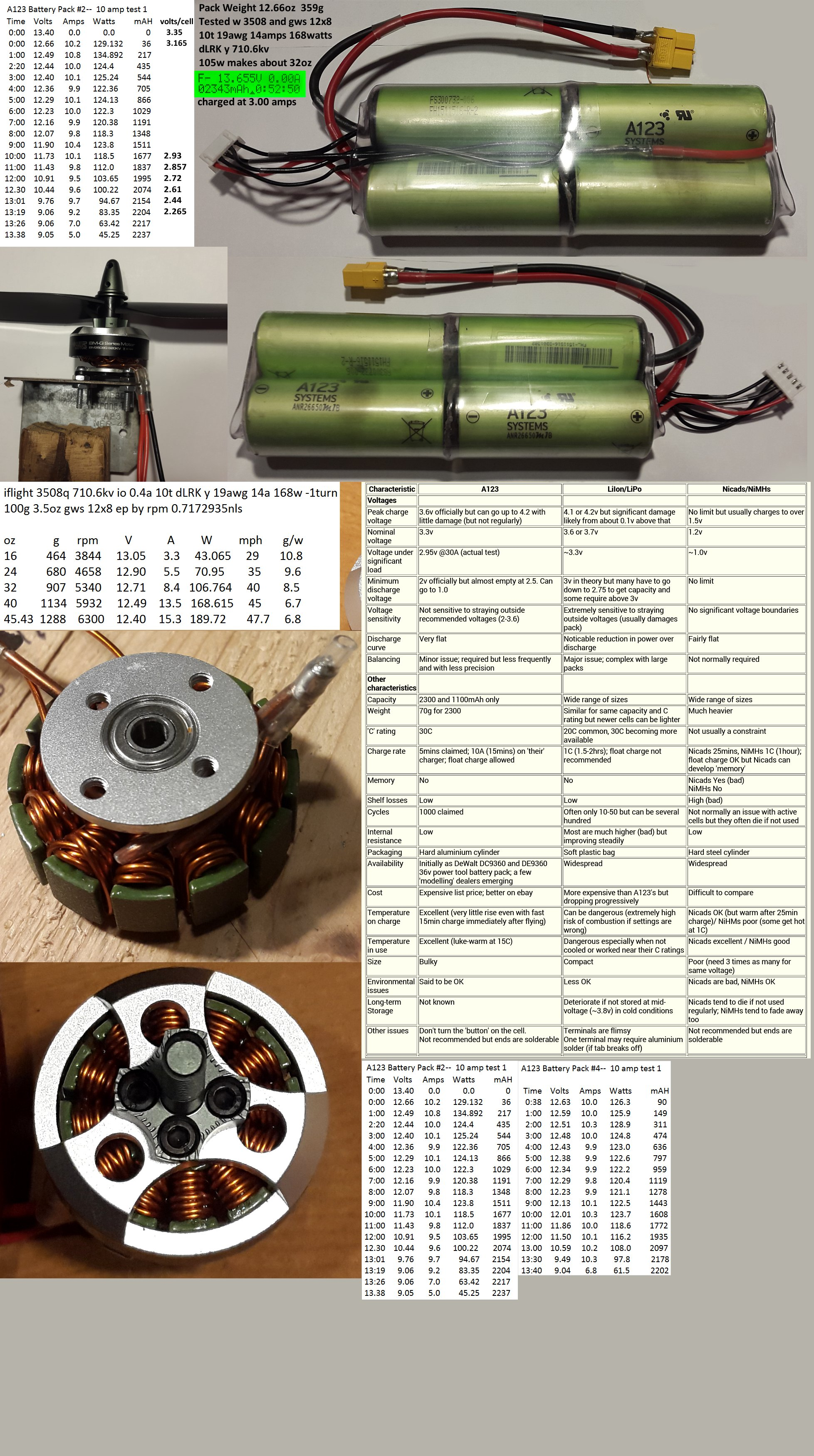 A123 Battery Pack#2 & #4-- 10 amp test pictures6--a123chart 3 small - Copy.jpg