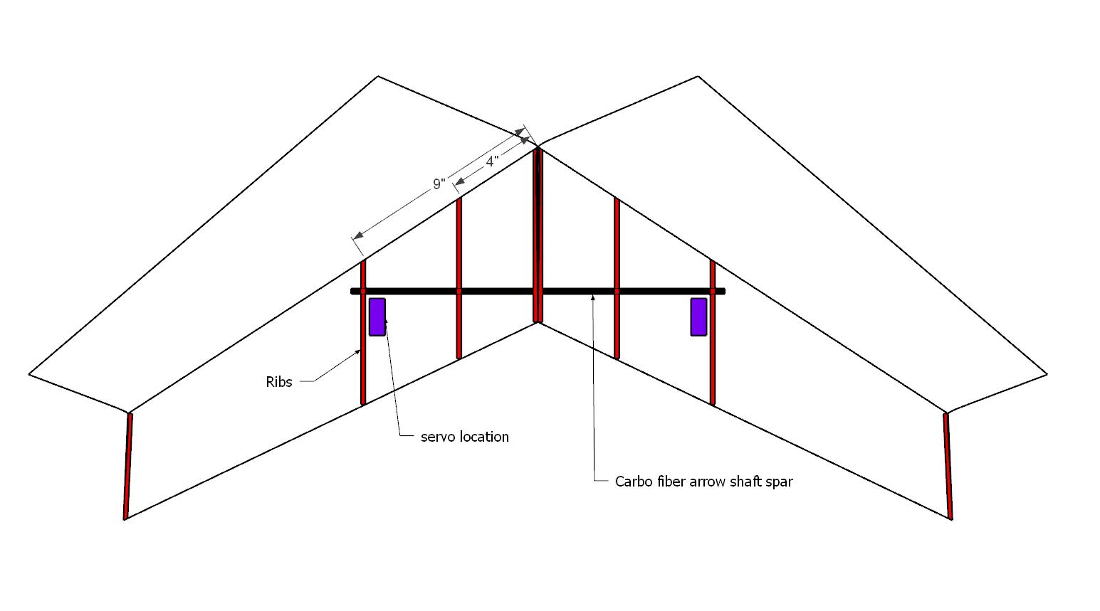 rib layout.PNG